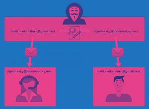 Business E-mail Compromise: lídr kyberútoků